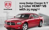 Dodge Charger Exterior Upgrades